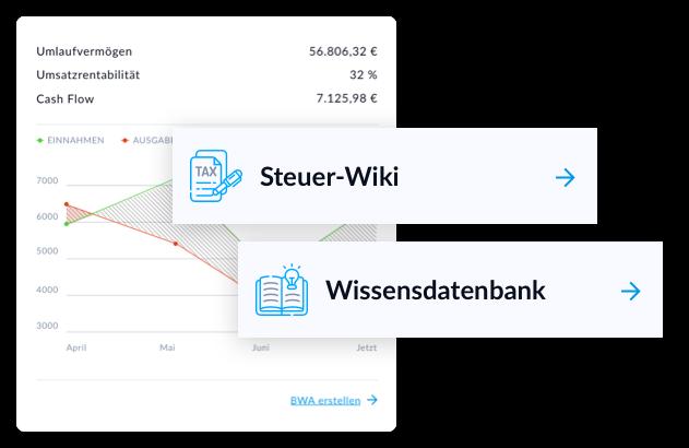 Automatisierte Buchhaltung für Vorbucher