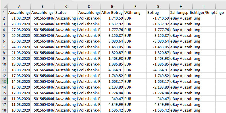 Buchungsszenarien BuchhaltungsButler