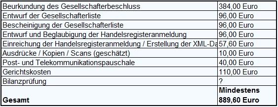 Kosten der Kapitalerhöhung aus Gesellschaftsmitteln der Umwandlung einer UG in eine GmbH