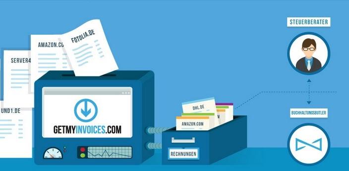 Buchung von Rechnungen mit Debitoren/Kreditoren