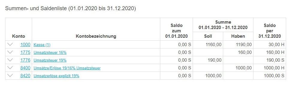 Mehrwertsteuersenkung: Summen-und Saldenliste